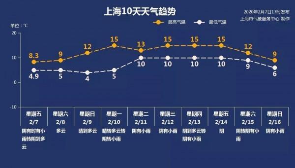 上海确诊病例首次精确到小区,这里可查!新增确诊数下降是拐点到来?钟南山详解